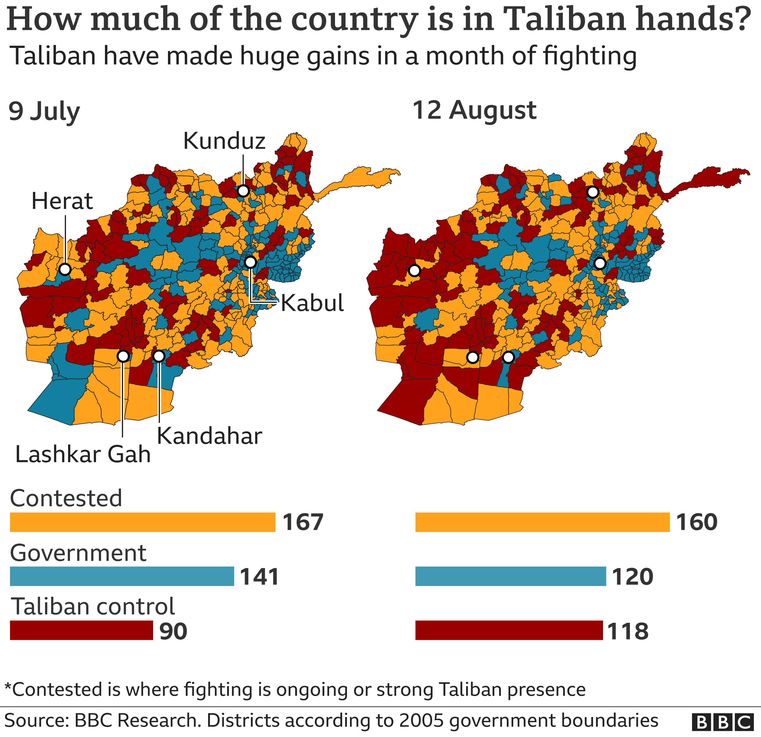 Map showing how districts have changed hands since 9 July 2021