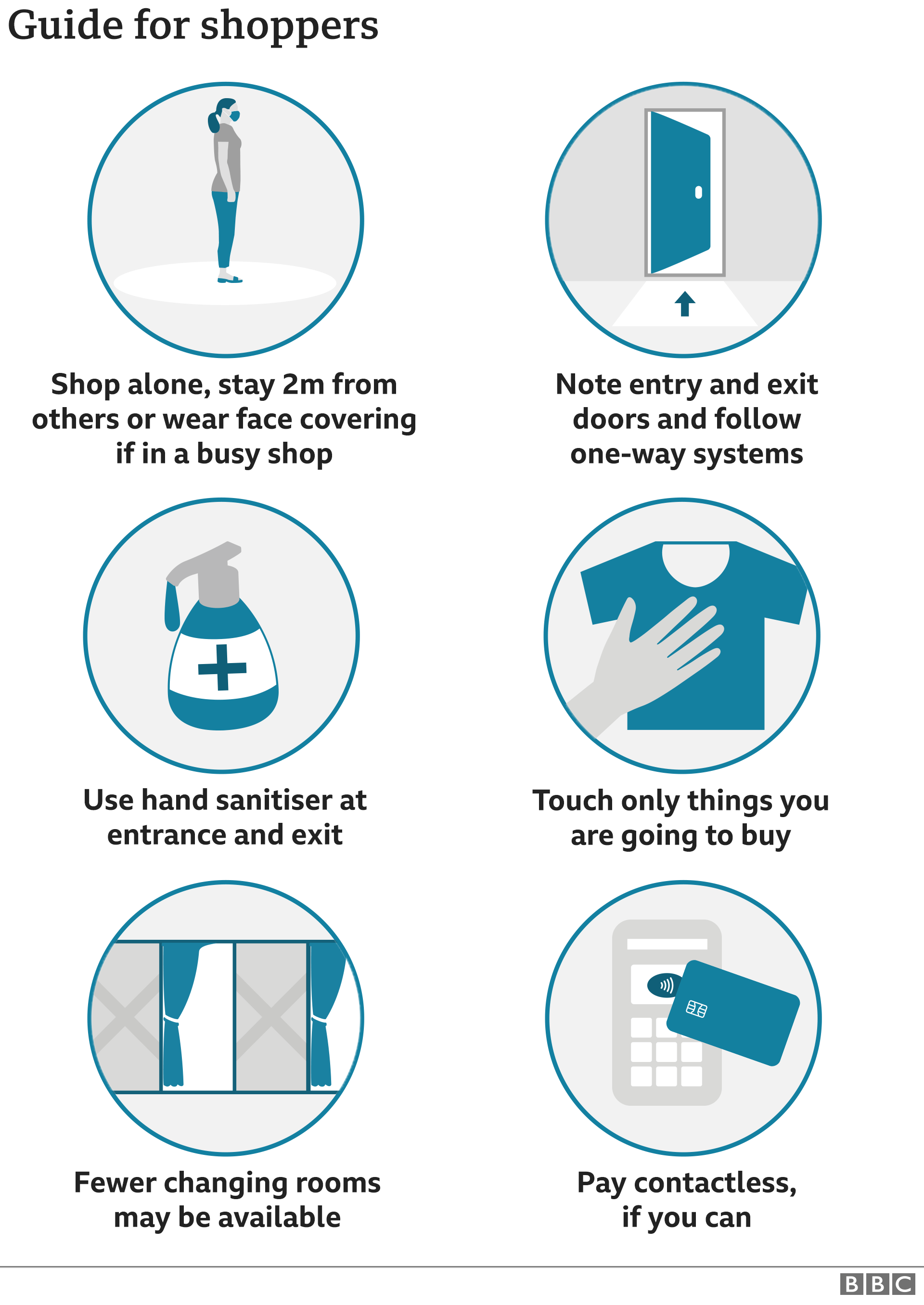 Guidance for shoppers