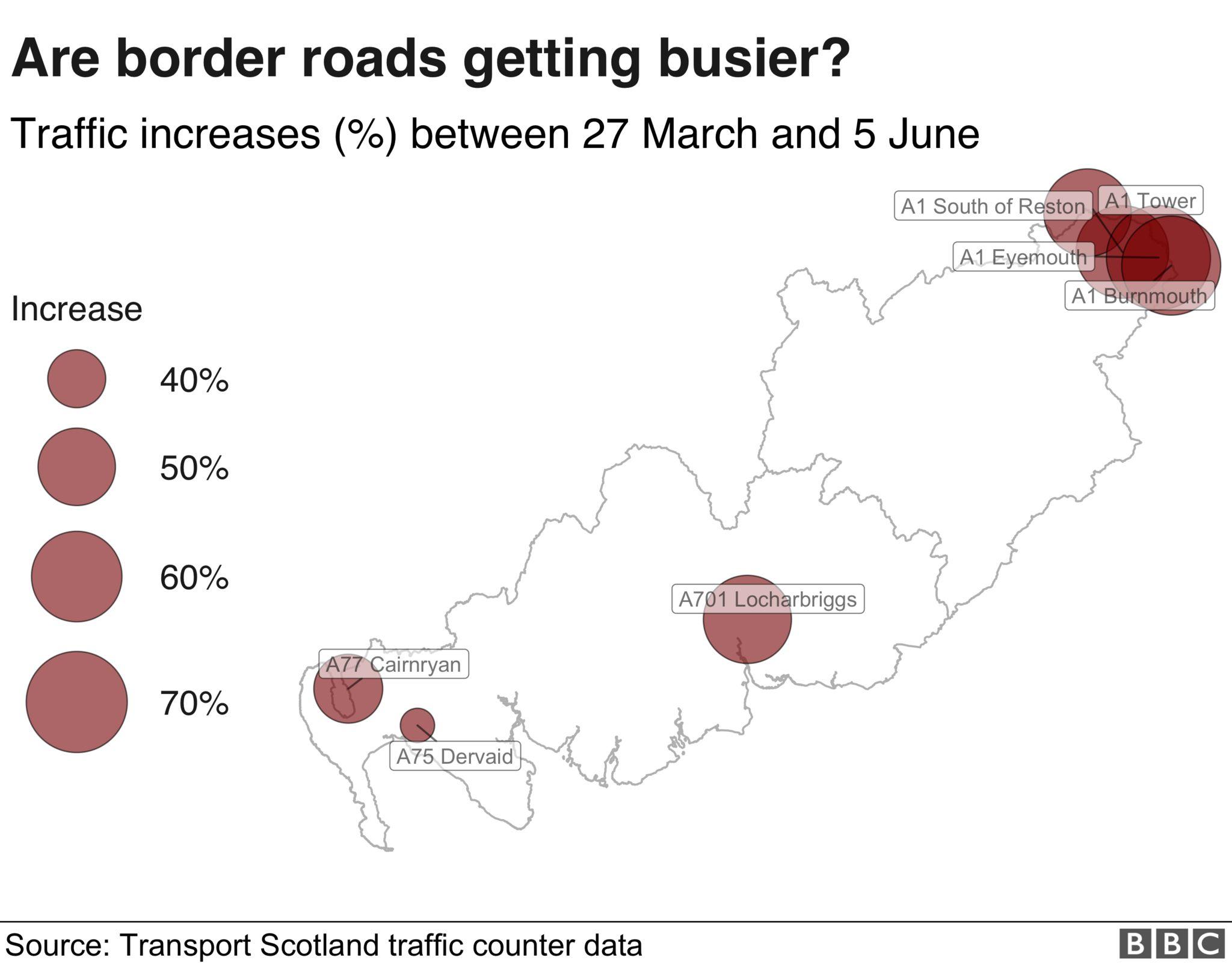 3-borders-journeys