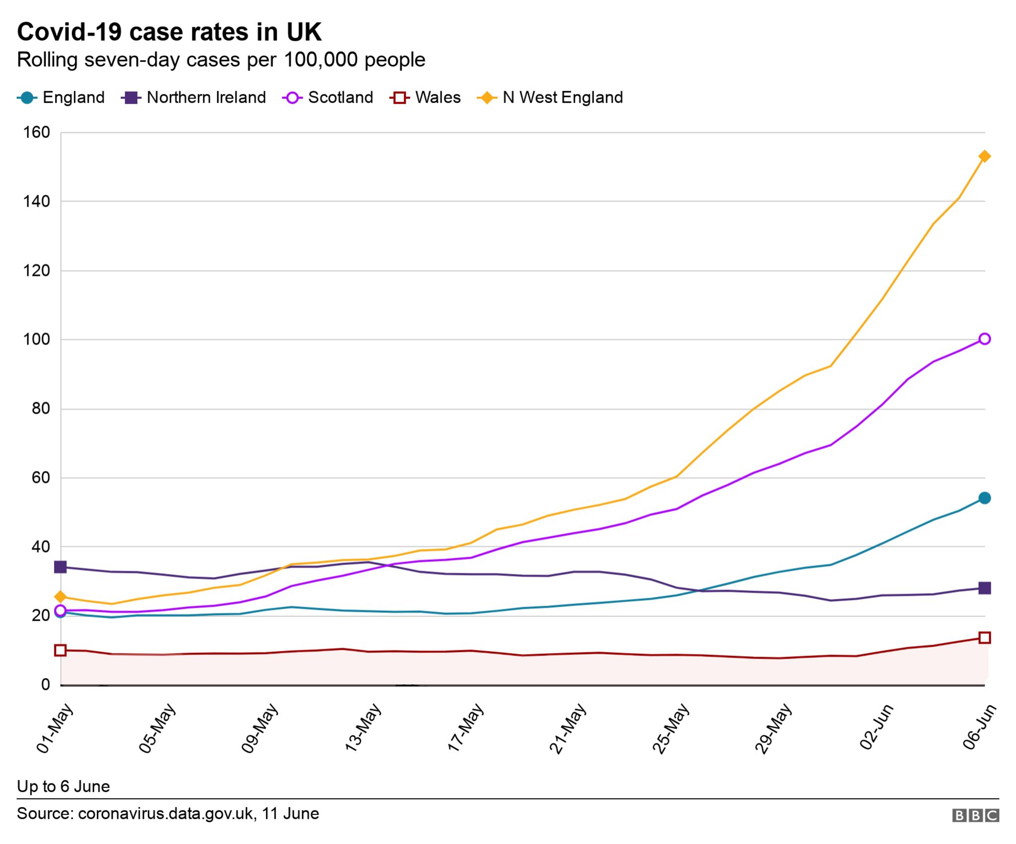 Uk cases map