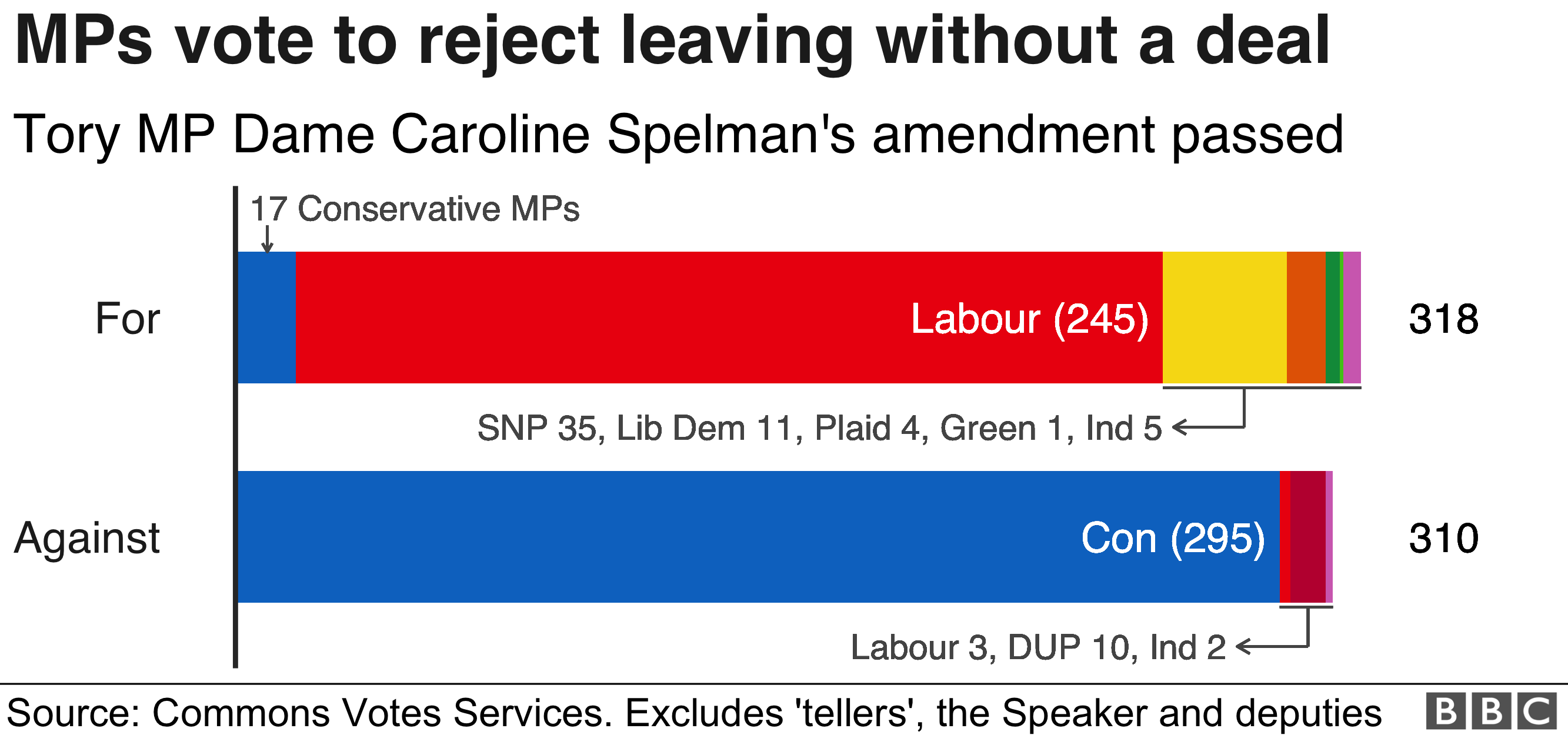 Spelman amendment graphic
