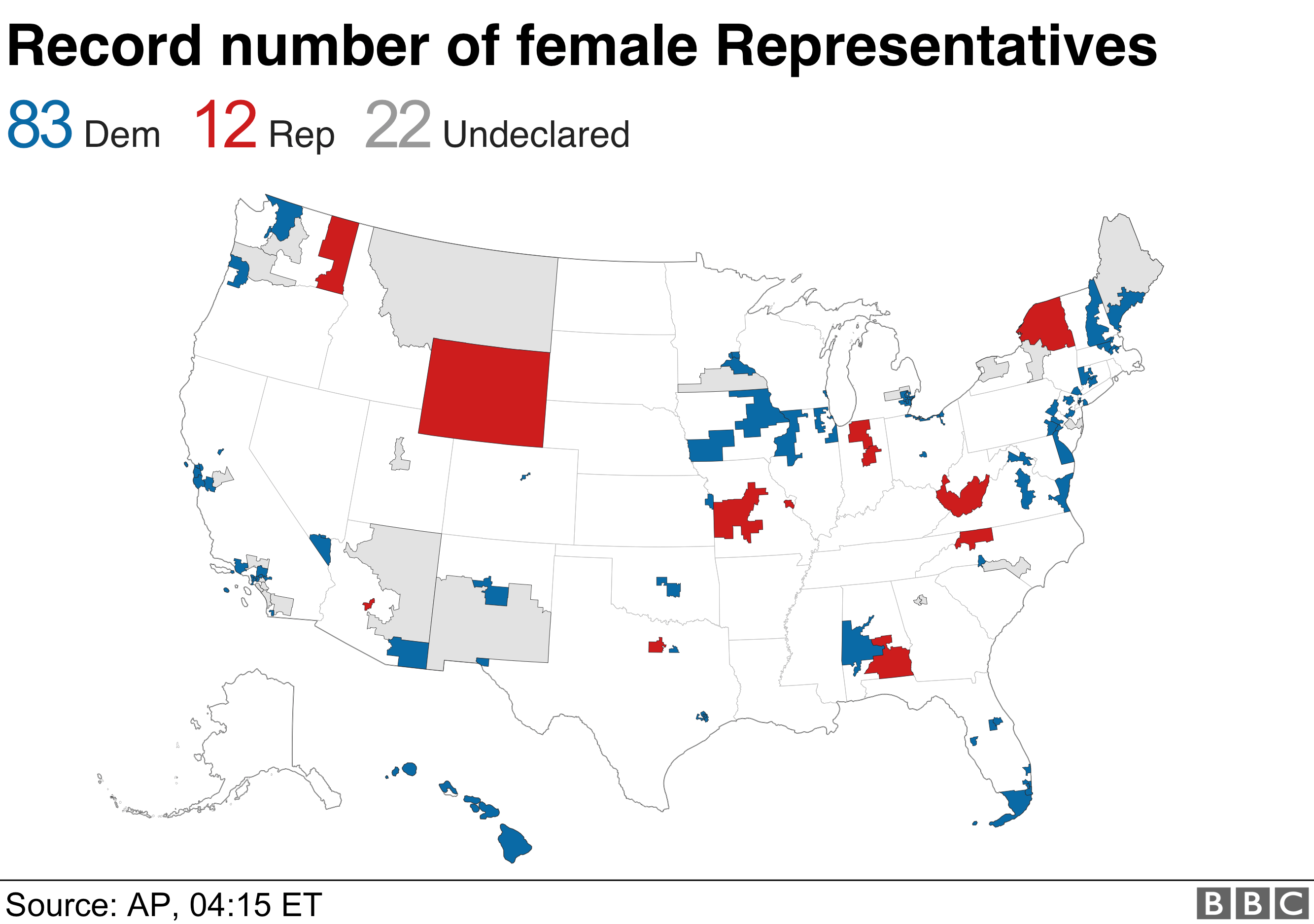Female representation in the House of Representatives