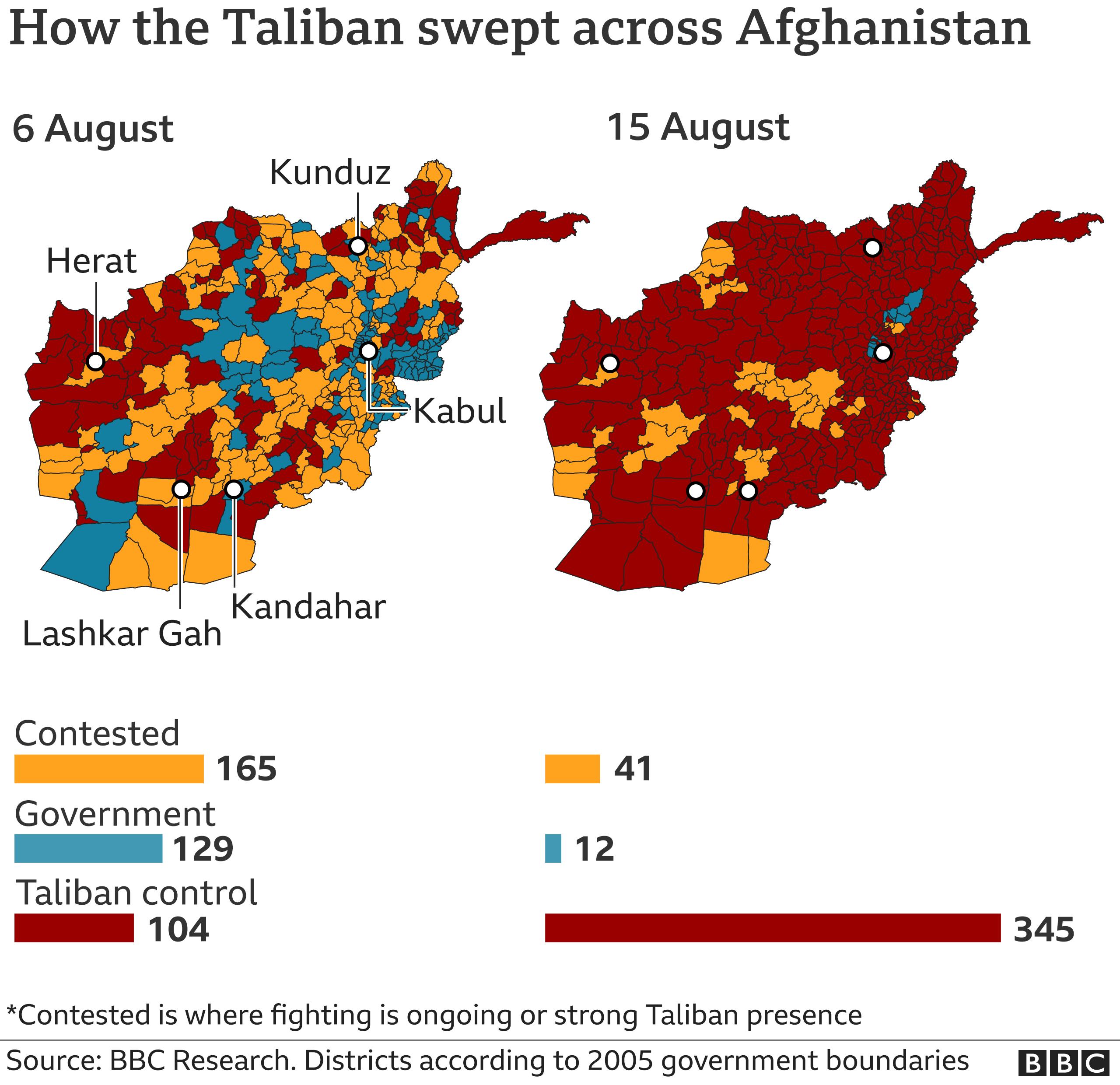 Χάρτες ελέγχου του Αφγανιστάν 6 Αυγ και 15 Αυγ