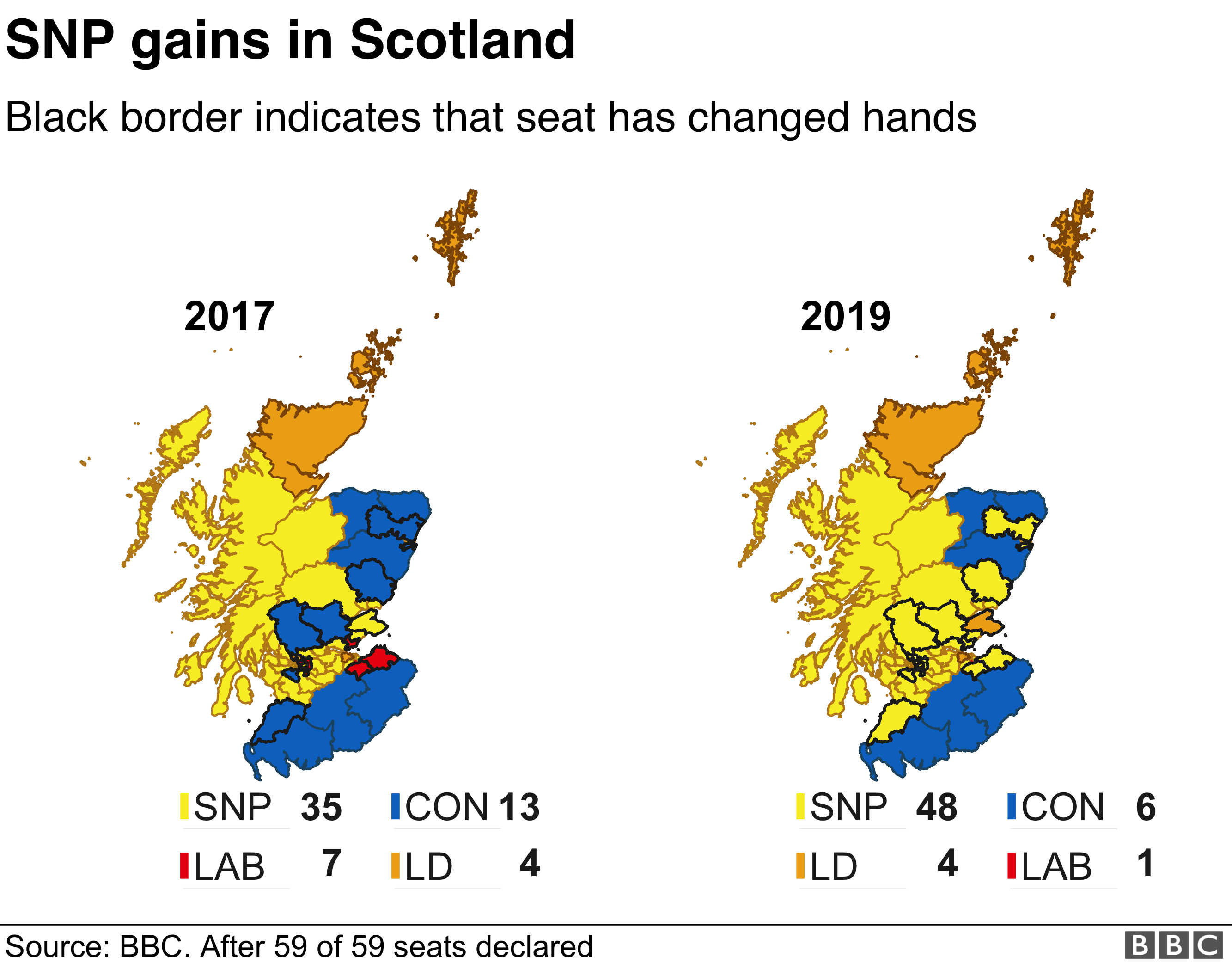 Map of Scotland, 2017 and 2019