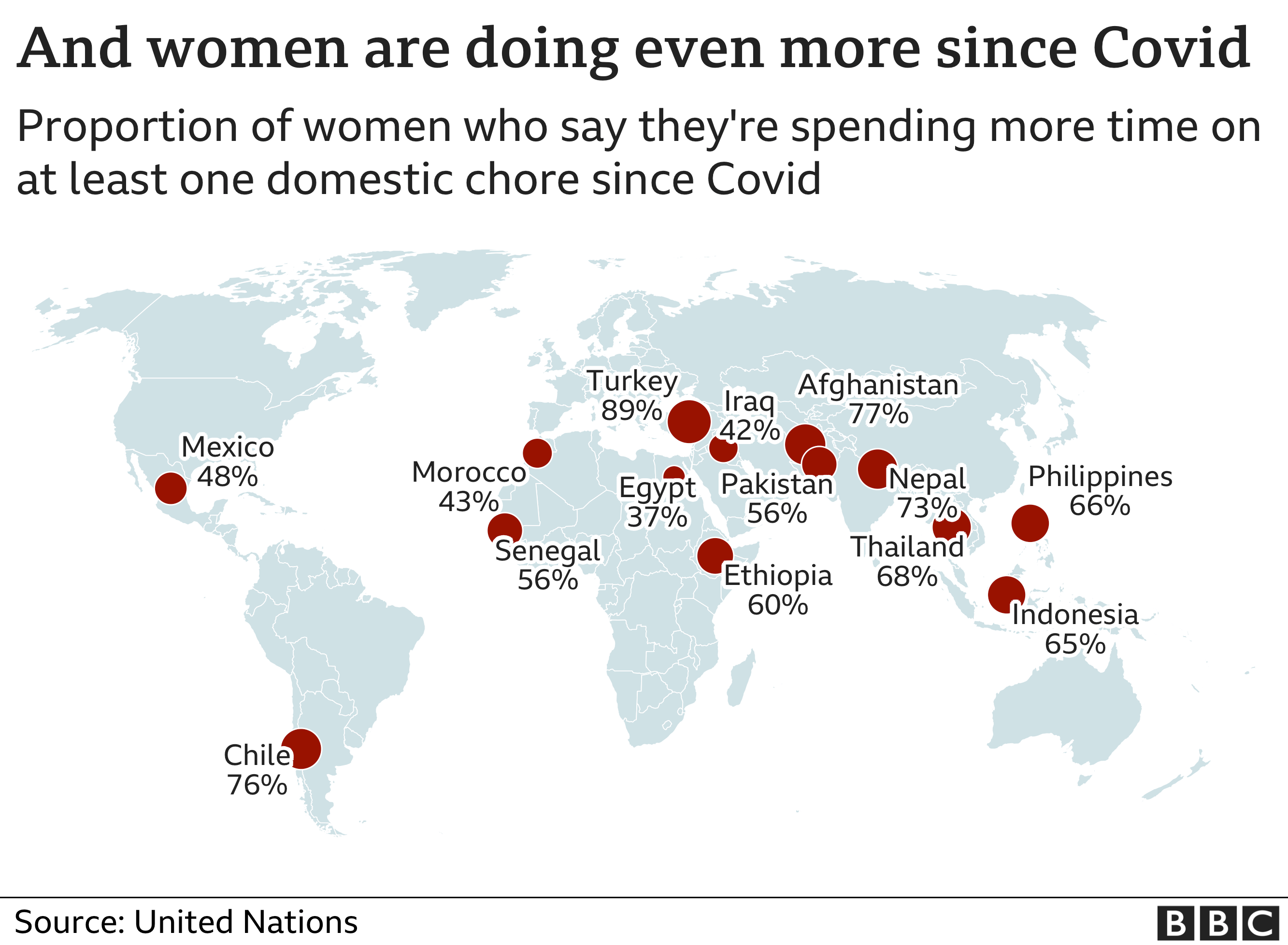 Map showing proportion of women who say they're doing more domestic chores since covid in selected countries