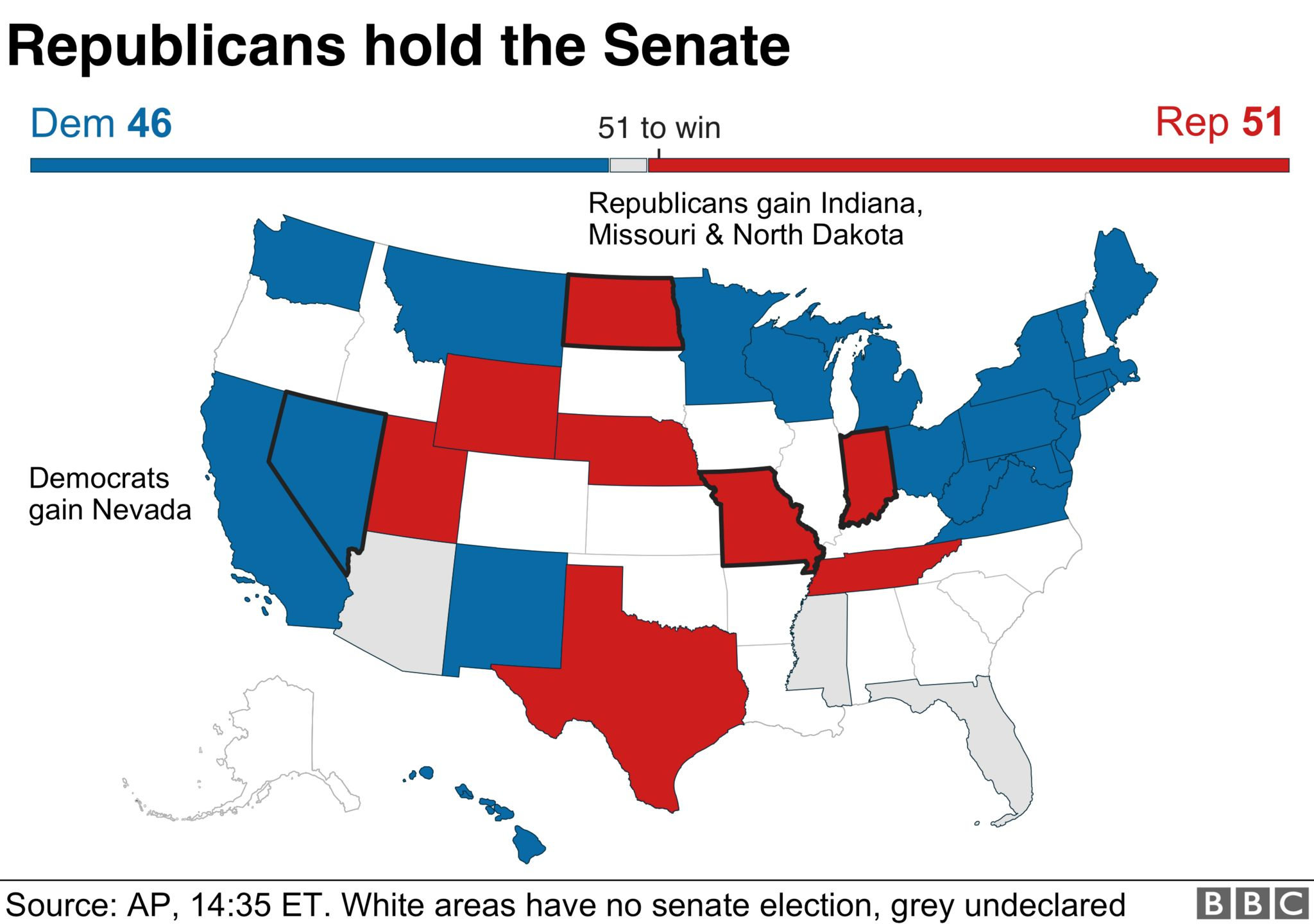 Map showing Republican gains in Senate