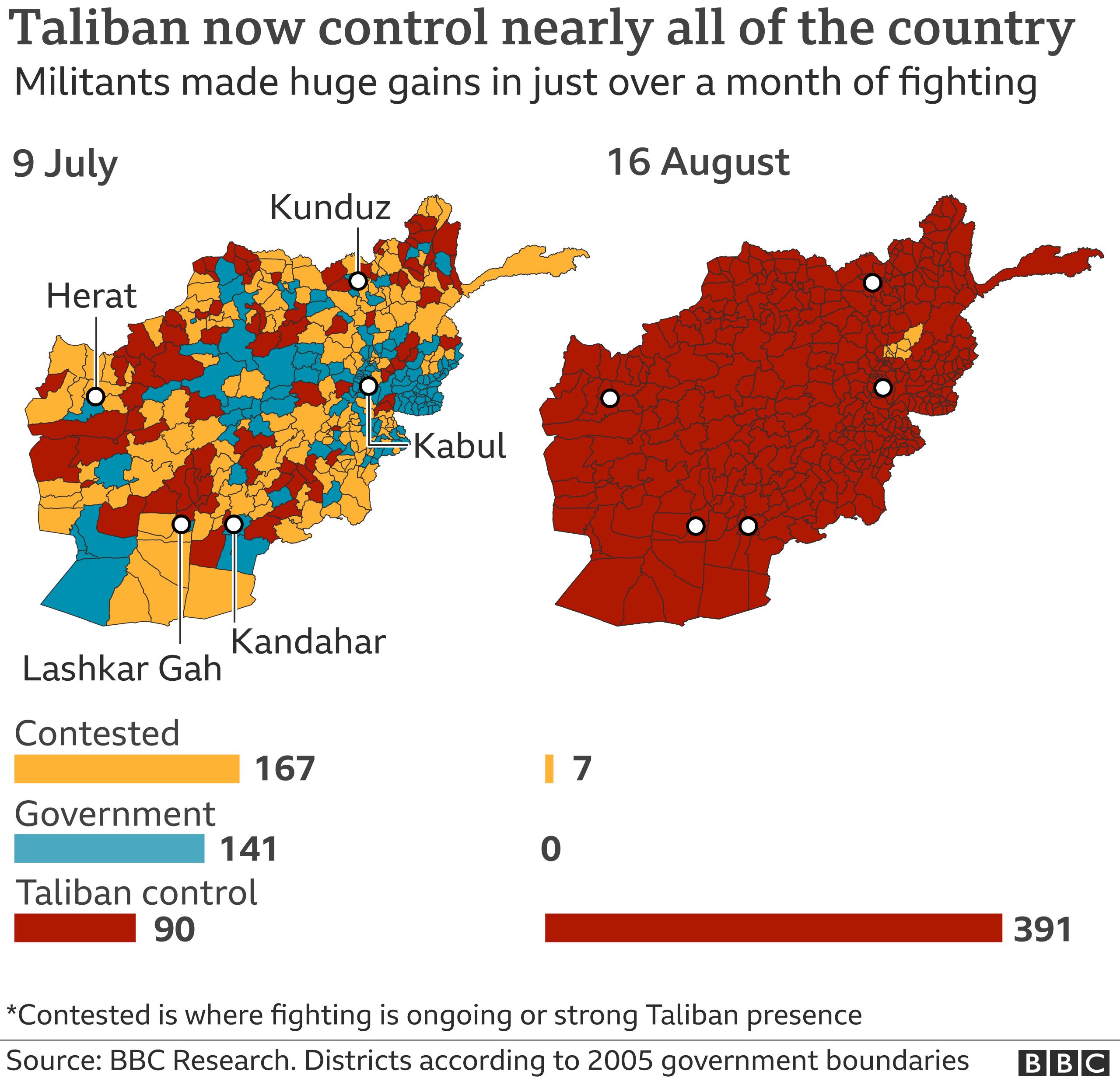 Χάρτης που δείχνει πόσες περιοχές ελέγχουν οι Ταλιμπάν τον περασμένο μήνα σε σύγκριση με τώρα
