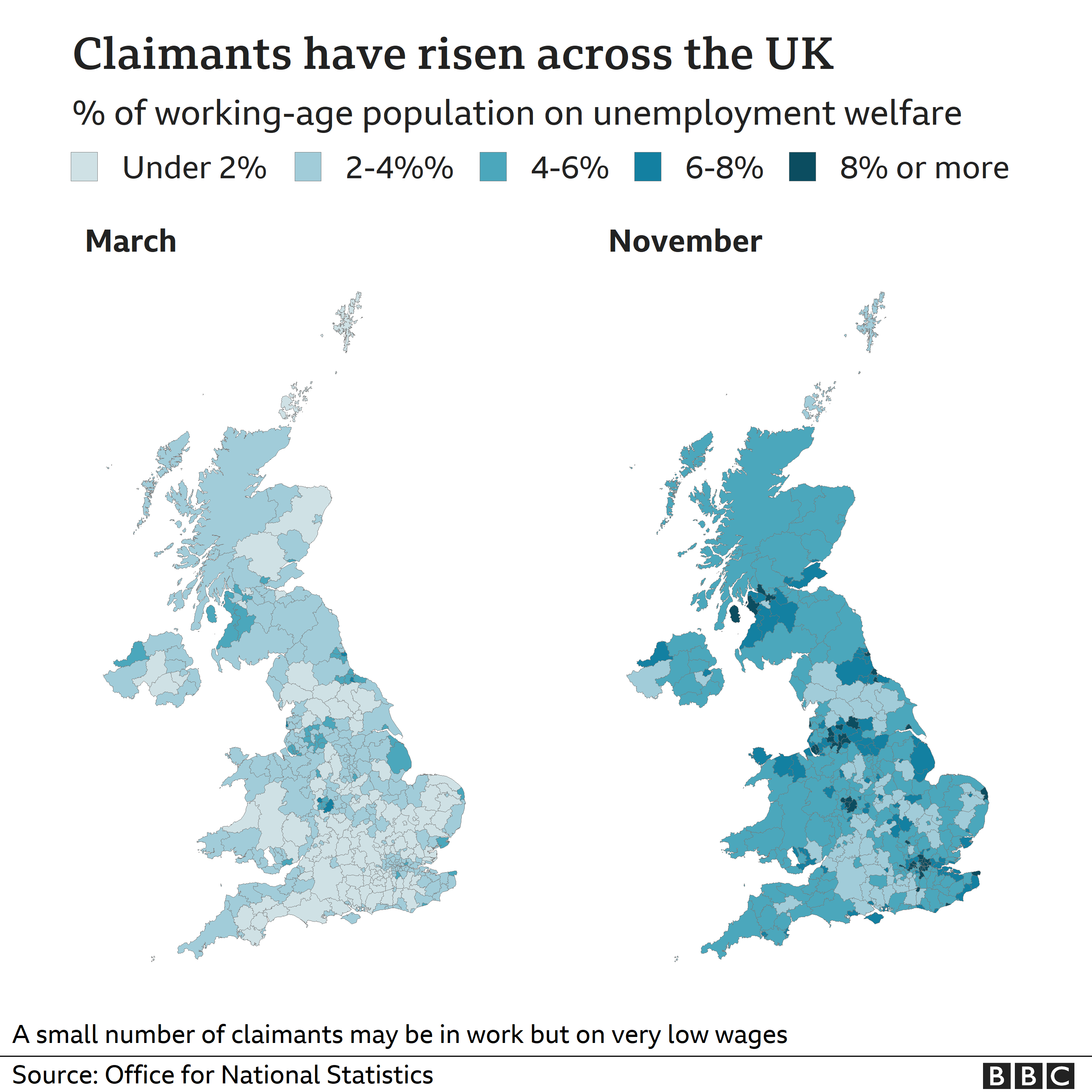Chart showing change in claimant count