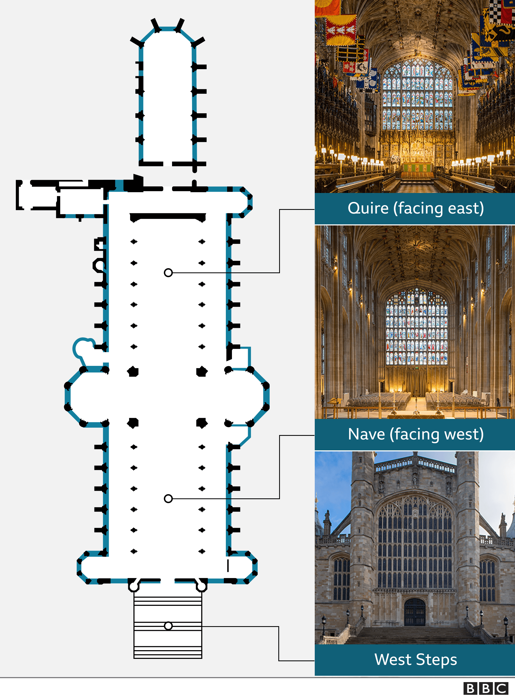 Floor plan of George's Chapel