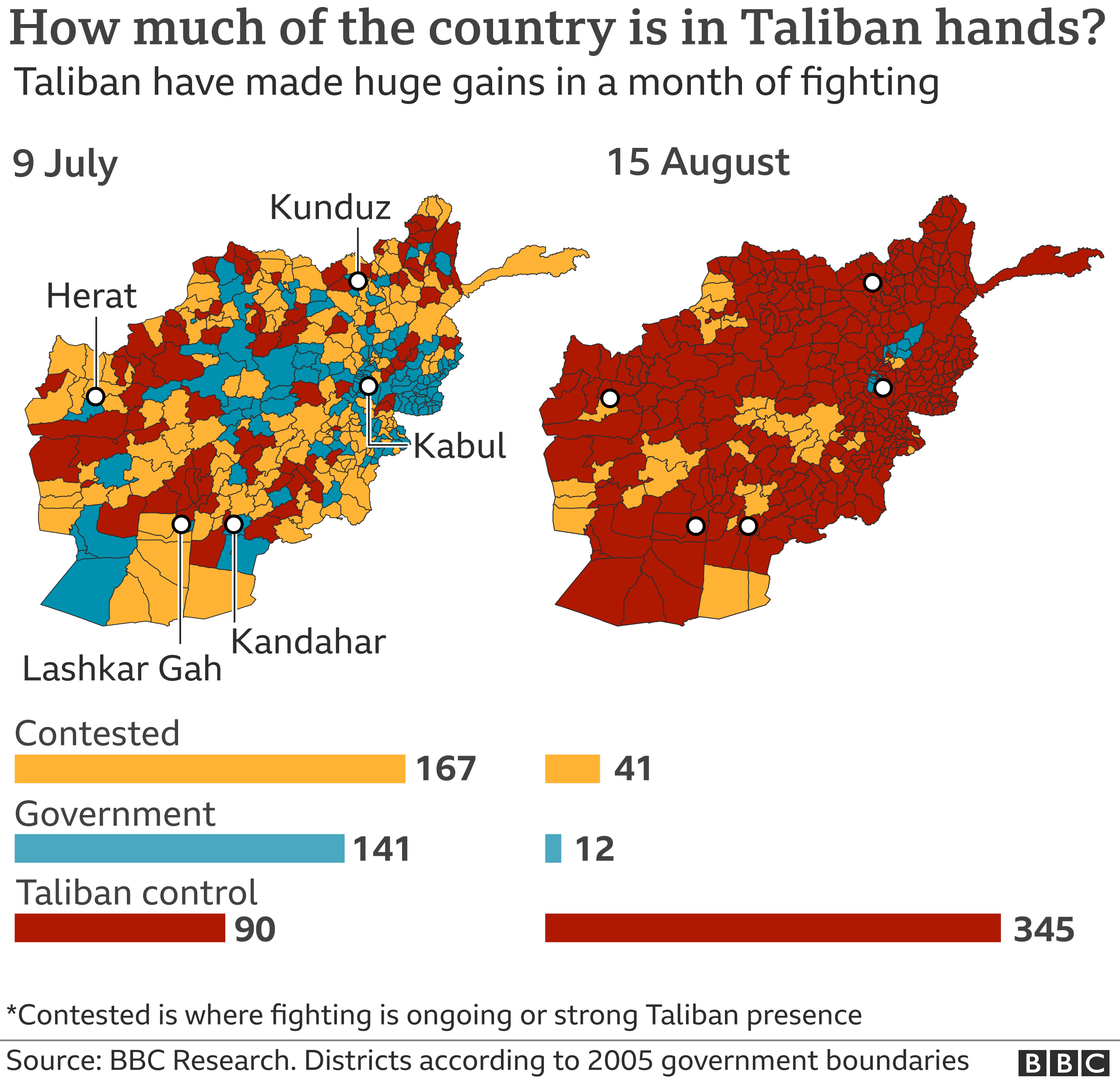 Map showing how much of the country is controlled by the Taliban compared to last month