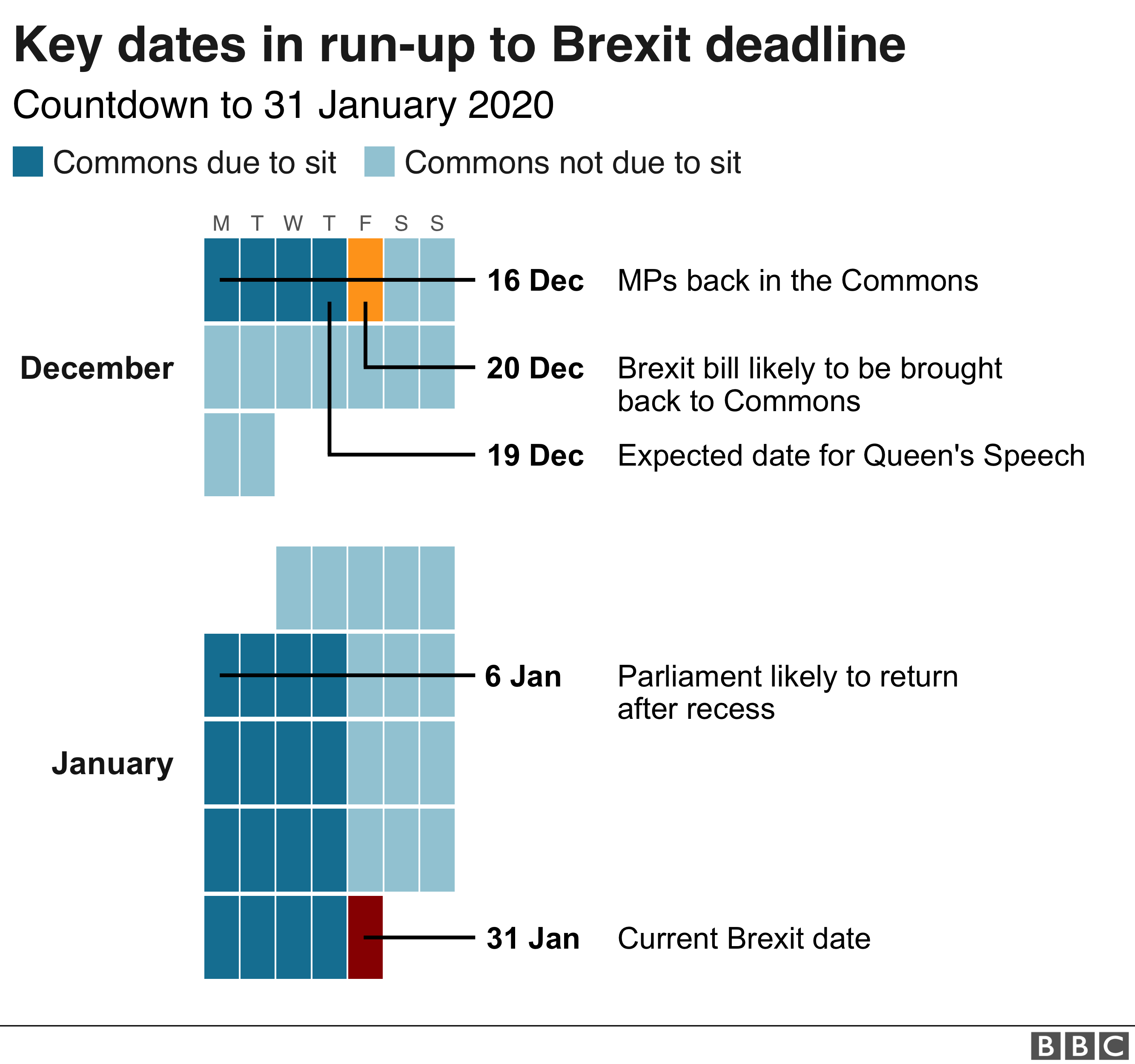 BBC Brexit calender