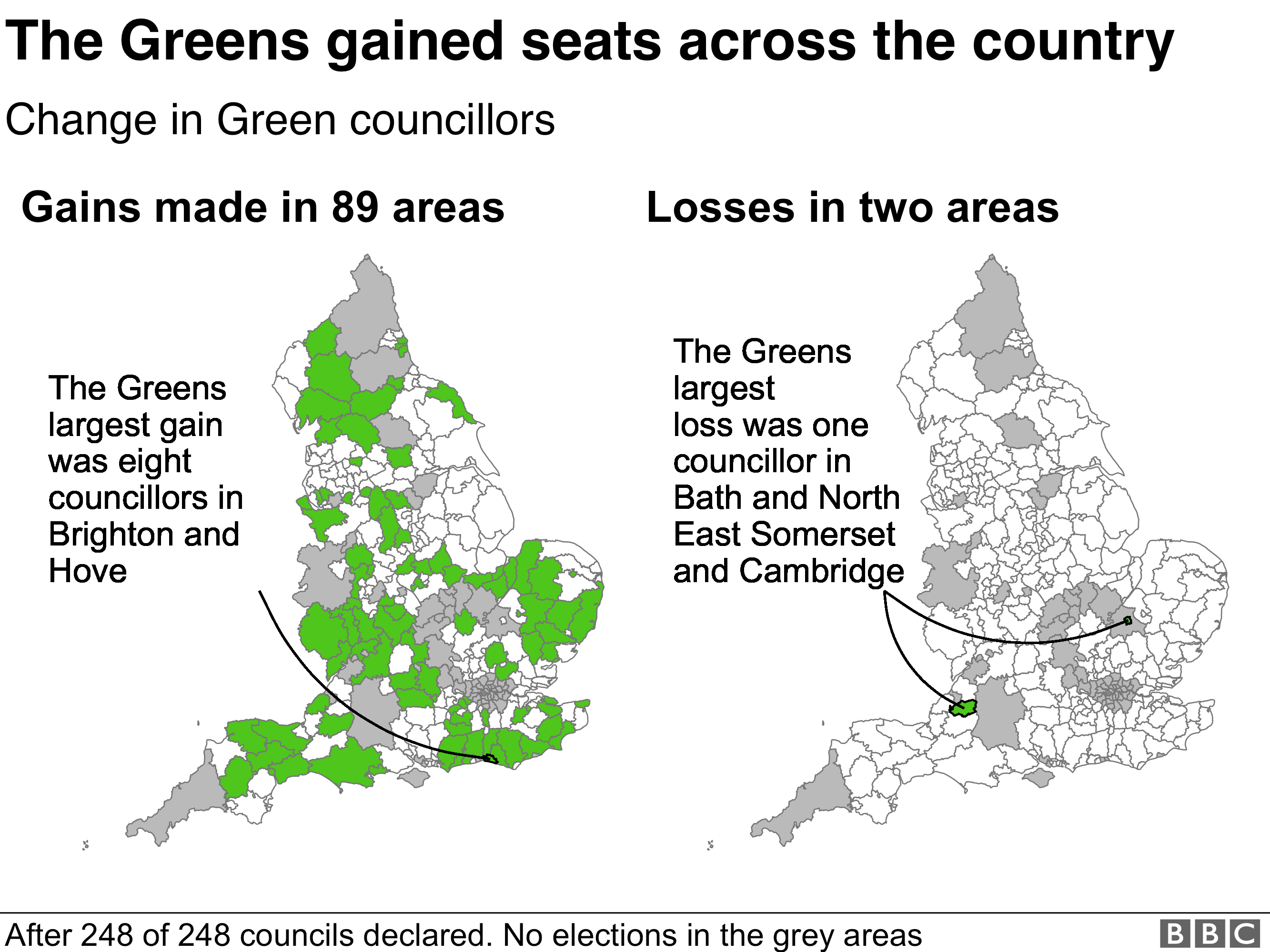 The Greens made gains across the country