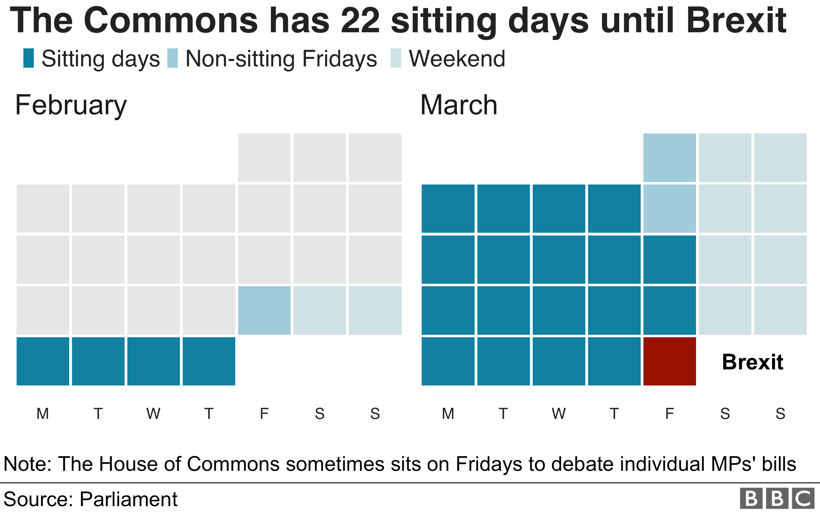 Number of sitting days graphic