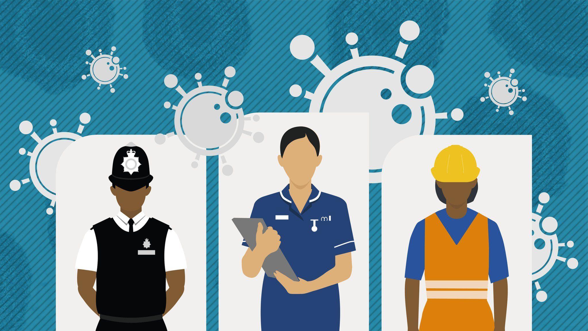 Coronavirus: How exposed is your job? - BBC News