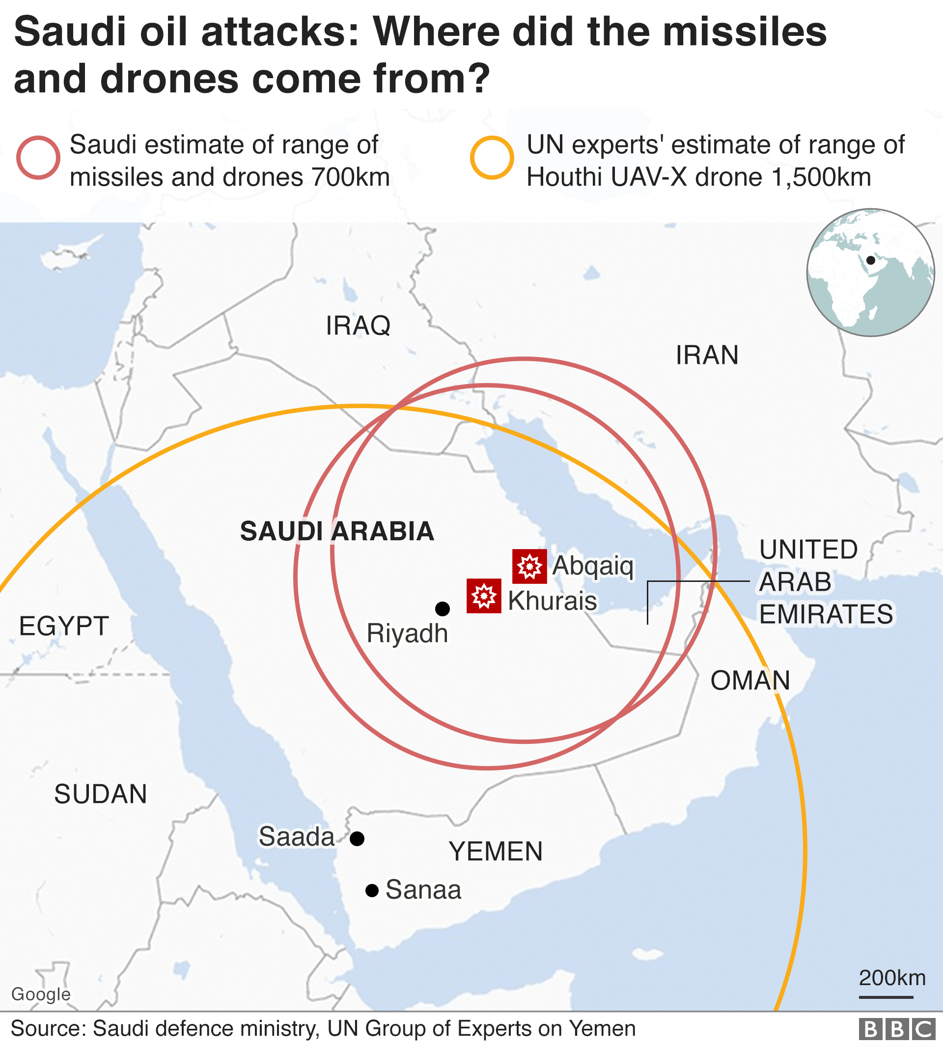 Saudi oil attacks: Where did the missiles and drones come from?