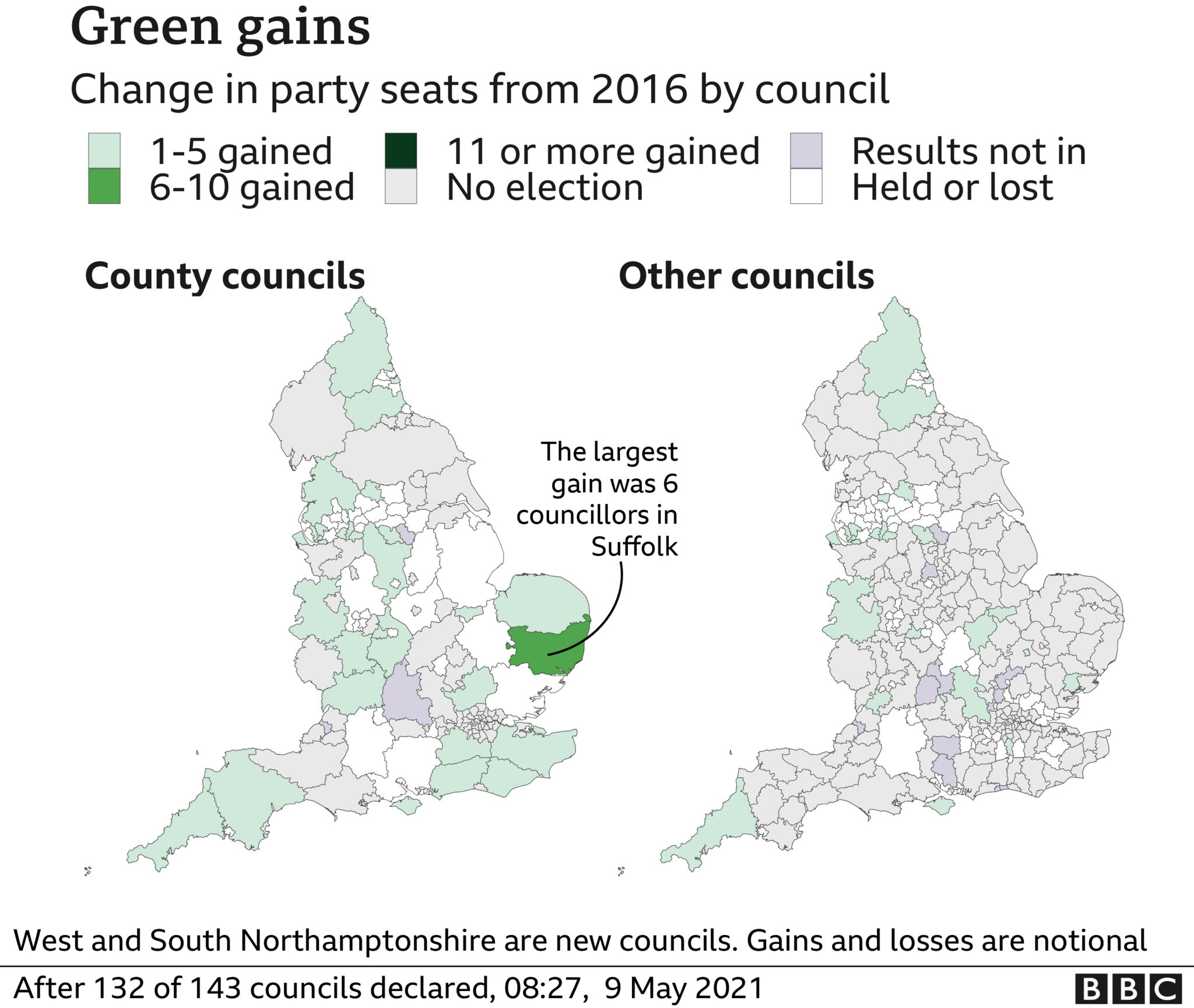 Chart showing change in party seats from 2016 by council