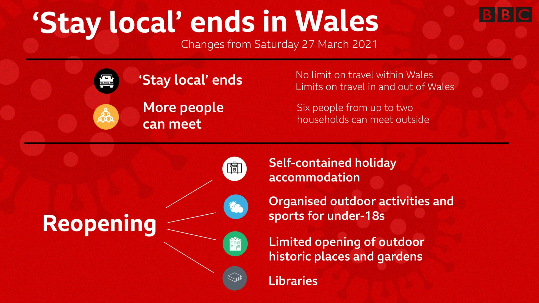 Stay local explained