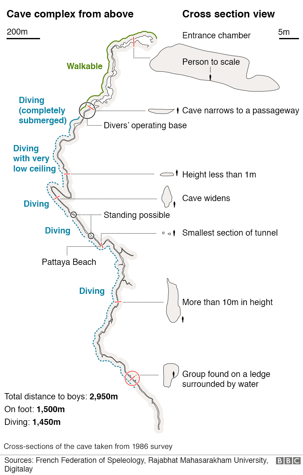 graphic showing cave network and rescue route