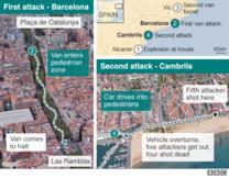Alcanar Spain Map.Spain Attacks Terror Timeline Bbc News