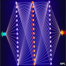 Artist's conception of signal in a network