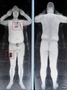 Full body scanning
