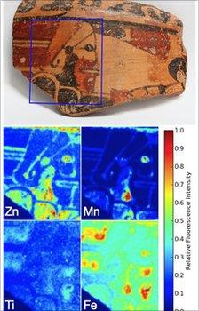 Mayan pottery explored by XRF (R Thorne)