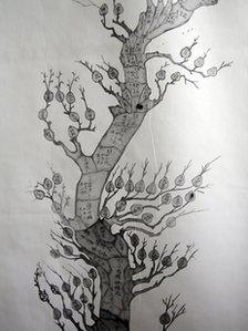 A Chinese family tree