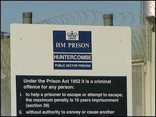 Huntercombe Young Offenders Institution