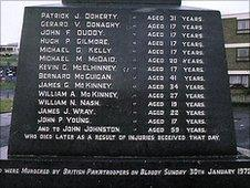 Memorial in Londonderry showing the names of the dead
