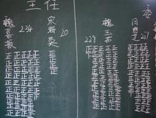 Tally of votes on a blackboard
