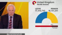 EU referendum final result