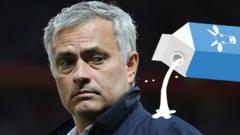 Manchester United manager Mourinho looks behind him. Newsround has added cartoon milk being poured on his shoulder.