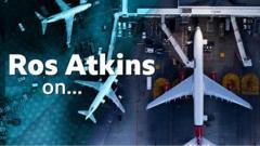 Ros Atkins on...