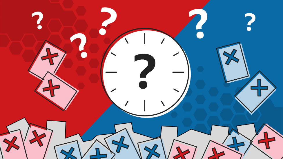 Promo image showing ballots, a clock and a question mark
