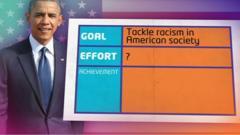President Obama's report card