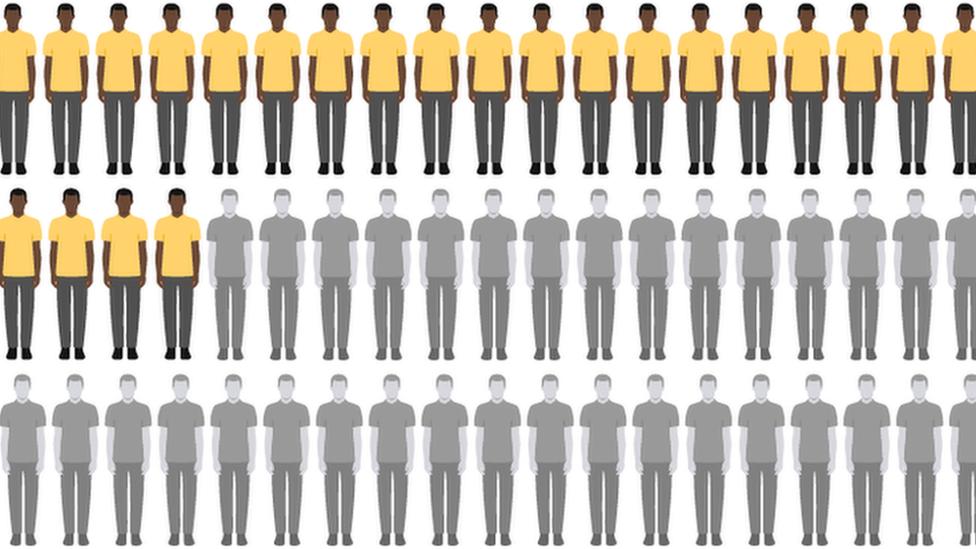 4 datos que muestran la profunda desigualdad racial entre blancos y negros en EE.UU.