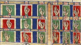 La ingeniosa manera en la que lograban contar hasta 9.999 con los dedos en la Edad Media