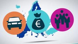 EU trade graphic