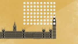 Westminster and ticking clocks