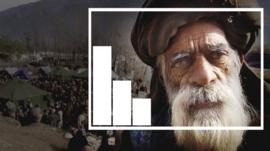Photo illustration of bar graph and elderly Pakistani man