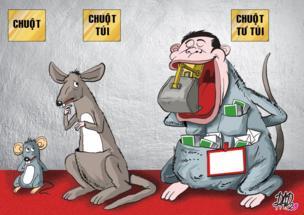 Chuột năm Canh Tý theo âm lịch VN