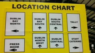 Dublin count
