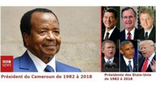 Le Camerounais a vu défiler six présidents américains de 1982 à 2018