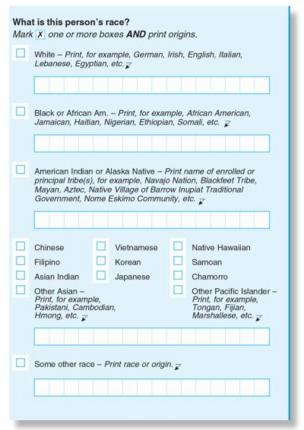 Esta es la pregunta sobre raza que el censo planea hacer en 2020.