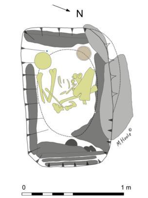 Ava burial illustration