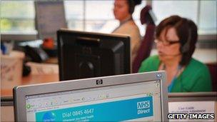 NHS Direct call centre