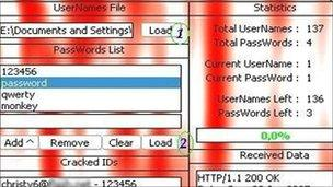 Brute force attack to crack passwords (image: Imperva)