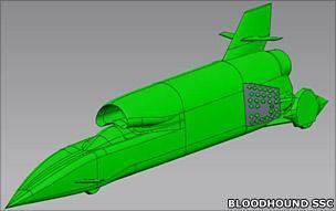 Airbrake design (Bloodhound SSC)