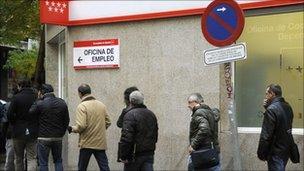Queue at Spanish unemployment office