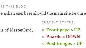 Screengrab of 4chan status page, 4chan